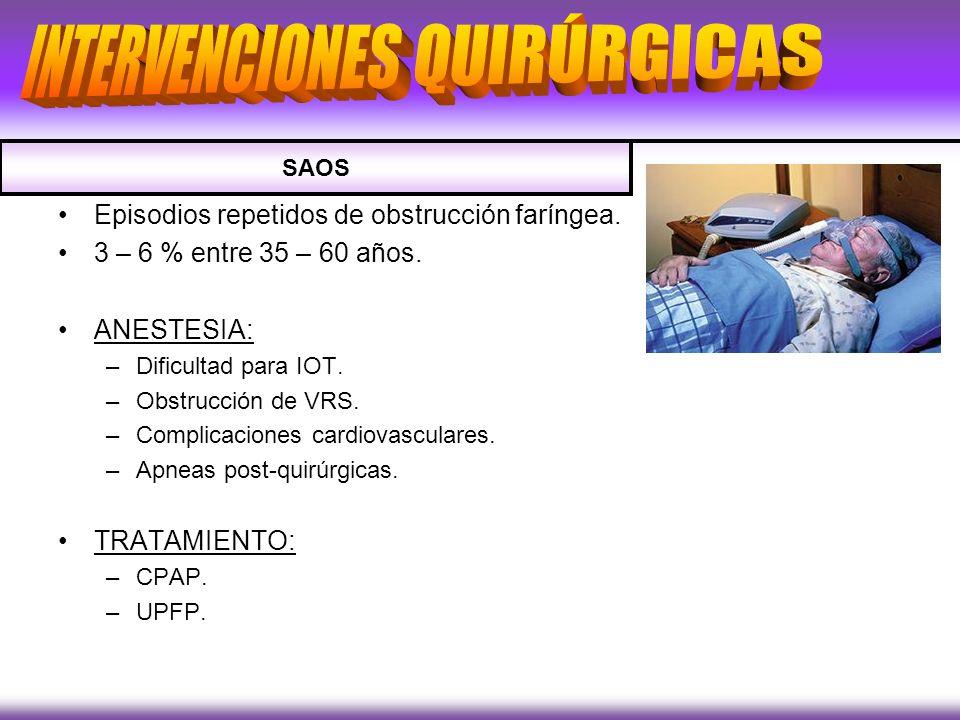 Episodios repetidos de obstrucción faríngea. 3 – 6 % entre 35 – 60 años. ANESTESIA: –Dificultad para IOT. –Obstrucción de VRS. –Complicaciones cardiov