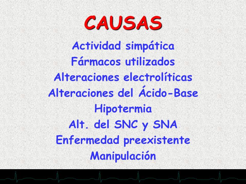 28/11/2007 CAUSAS Actividad simpática Fármacos utilizados Alteraciones electrolíticas Alteraciones del Ácido-Base Hipotermia Alt. del SNC y SNA Enferm