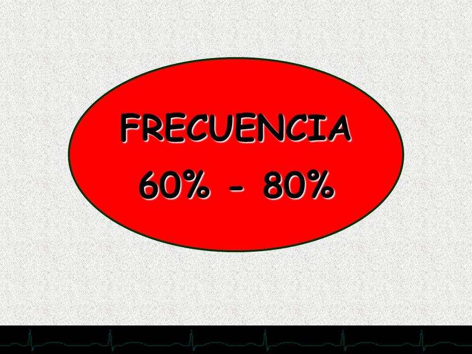28/11/2007 FRECUENCIA 60% - 80%