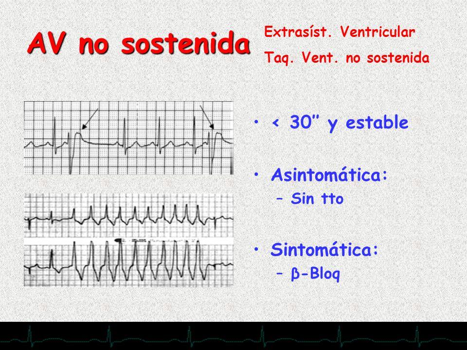 28/11/2007 AV no sostenida < 30 y estable Asintomática: –Sin tto Sintomática: –β-Bloq Extrasíst. Ventricular Taq. Vent. no sostenida