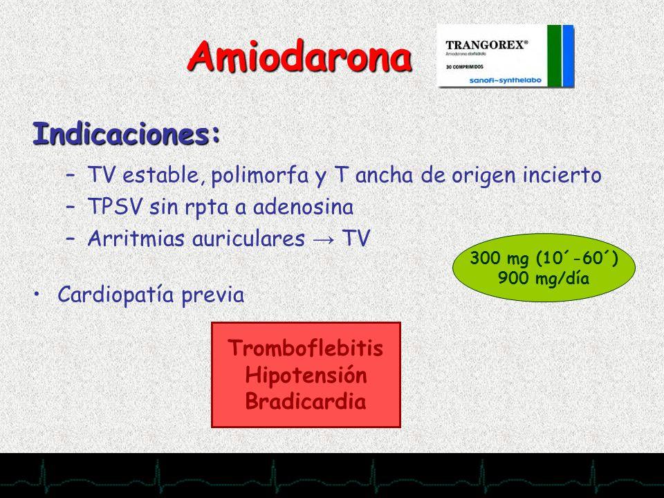 28/11/2007 Amiodarona Indicaciones: –TV estable, polimorfa y T ancha de origen incierto –TPSV sin rpta a adenosina –Arritmias auriculares TV Cardiopat