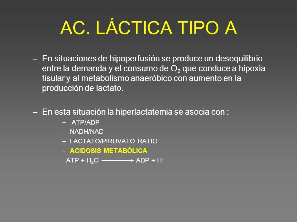 AC. LÁCTICA TIPO A –En situaciones de hipoperfusión se produce un desequilibrio entre la demanda y el consumo de O 2 que conduce a hipoxia tisular y a