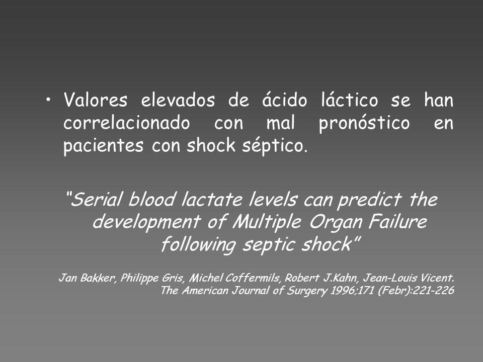 Valores elevados de ácido láctico se han correlacionado con mal pronóstico en pacientes con shock séptico. Serial blood lactate levels can predict the