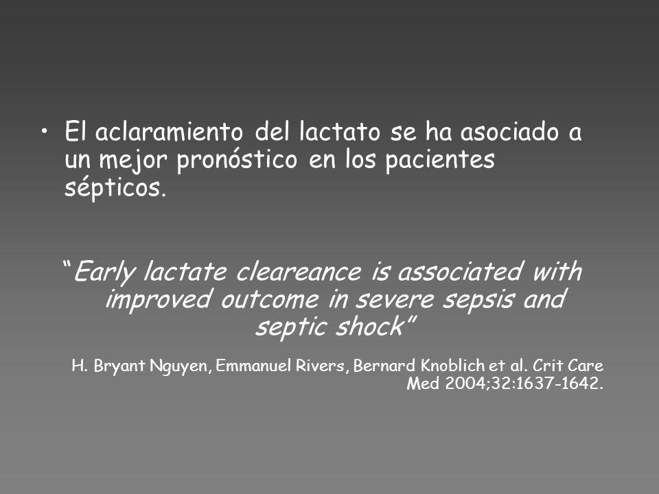 El aclaramiento del lactato se ha asociado a un mejor pronóstico en los pacientes sépticos.
