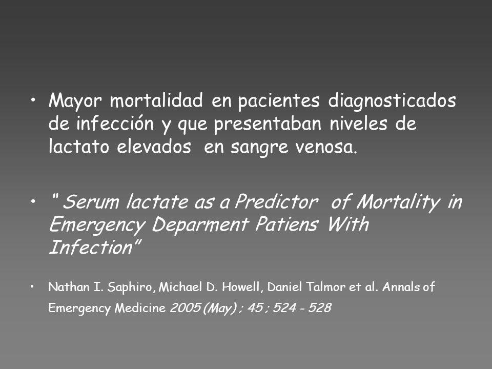 Mayor mortalidad en pacientes diagnosticados de infección y que presentaban niveles de lactato elevados en sangre venosa. Serum lactate as a Predictor