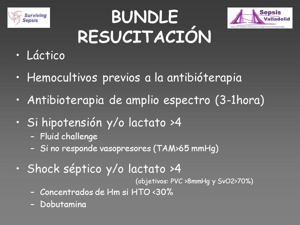 BUNDLE RESUCITACIÓN Láctico Hemocultivos previos a la antibióterapia Antibioterapia de amplio espectro (3-1hora) Si hipotensión y/o lactato >4 –Fluid challenge –Si no responde vasopresores (TAM>65 mmHg) Shock séptico y/o lactato >4 (objetivos: PVC >8mmHg y SvO2>70%) –Concentrados de Hm si HTO <30% –Dobutamina