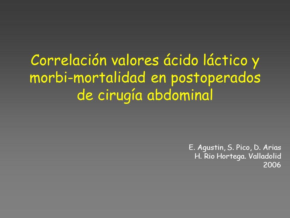 Correlación valores ácido láctico y morbi-mortalidad en postoperados de cirugía abdominal E. Agustin, S. Pico, D. Arias H. Rio Hortega. Valladolid 200