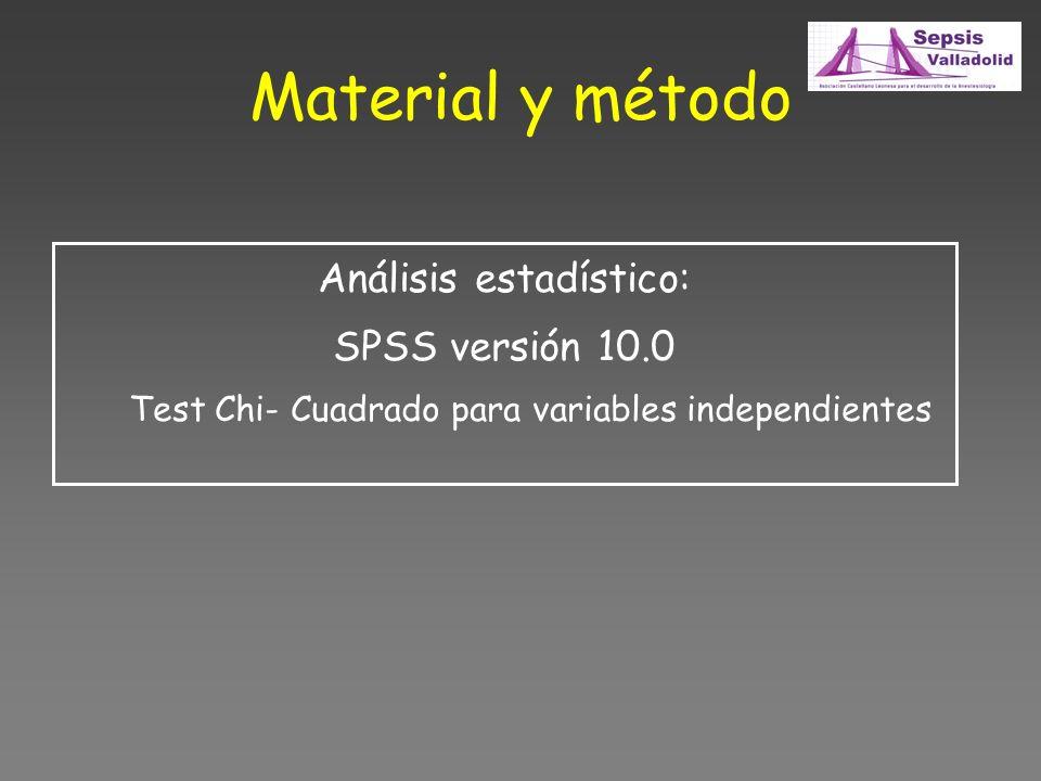 Material y método Análisis estadístico: SPSS versión 10.0 Test Chi- Cuadrado para variables independientes