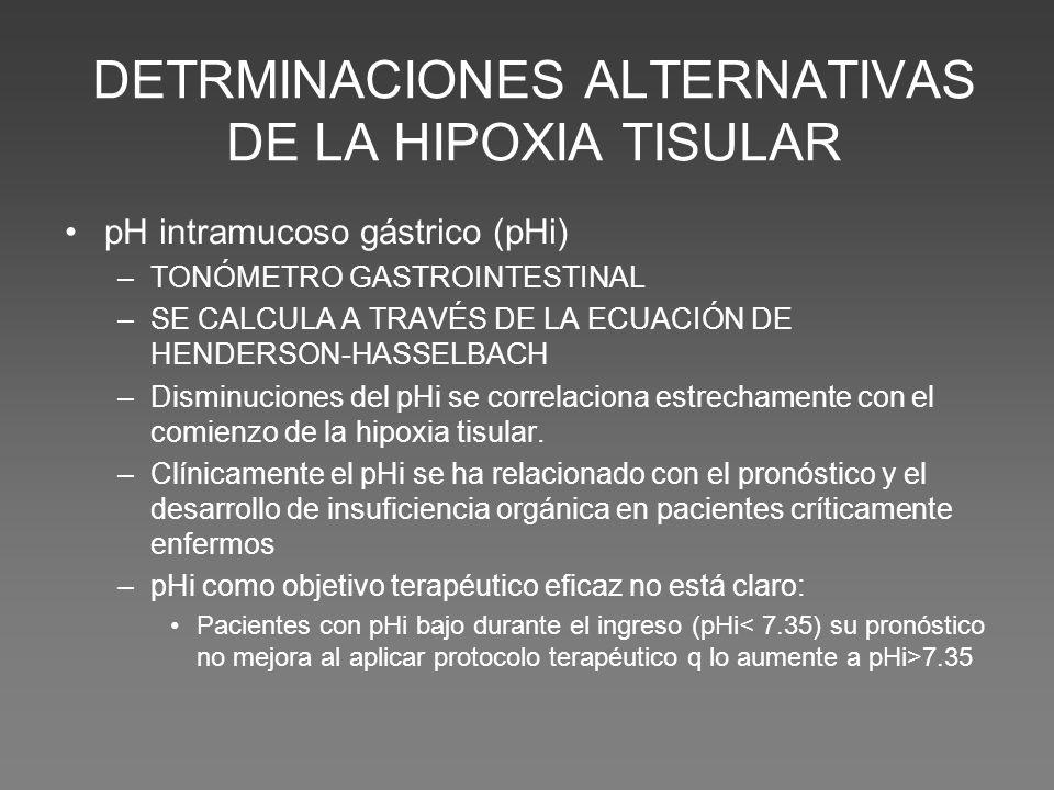 DETRMINACIONES ALTERNATIVAS DE LA HIPOXIA TISULAR pH intramucoso gástrico (pHi) –TONÓMETRO GASTROINTESTINAL –SE CALCULA A TRAVÉS DE LA ECUACIÓN DE HENDERSON-HASSELBACH –Disminuciones del pHi se correlaciona estrechamente con el comienzo de la hipoxia tisular.