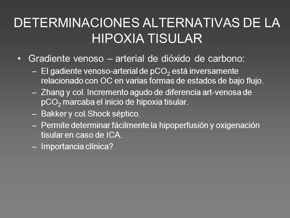 DETERMINACIONES ALTERNATIVAS DE LA HIPOXIA TISULAR Gradiente venoso – arterial de dióxido de carbono: –El gadiente venoso-arterial de pCO 2 está inversamente relacionado con OC en varias formas de estados de bajo flujo.