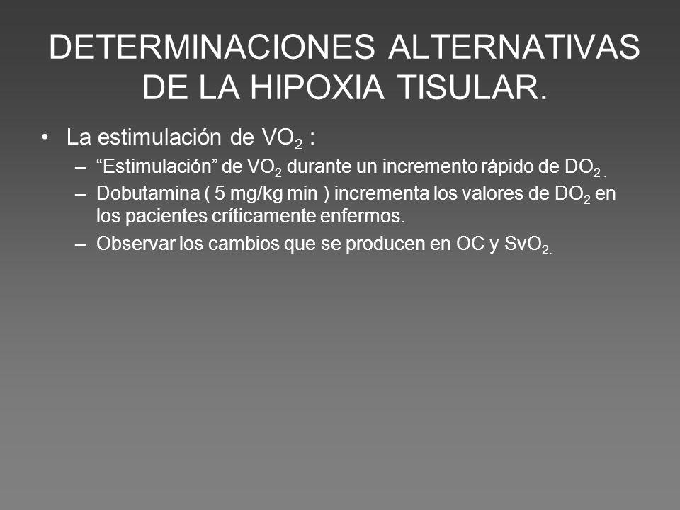 DETERMINACIONES ALTERNATIVAS DE LA HIPOXIA TISULAR. La estimulación de VO 2 : –Estimulación de VO 2 durante un incremento rápido de DO 2. –Dobutamina