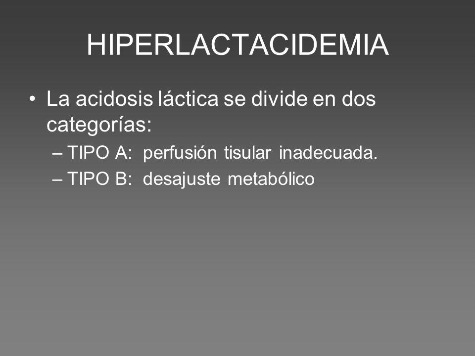 HIPERLACTACIDEMIA La acidosis láctica se divide en dos categorías: –TIPO A: perfusión tisular inadecuada. –TIPO B: desajuste metabólico