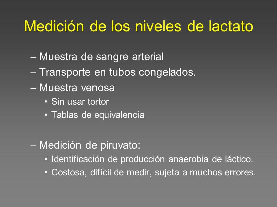 Medición de los niveles de lactato –Muestra de sangre arterial –Transporte en tubos congelados. –Muestra venosa Sin usar tortor Tablas de equivalencia