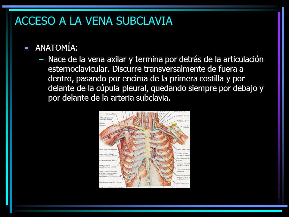 ACCESO A LA VENA SUBCLAVIA ANATOMÍA: –Nace de la vena axilar y termina por detrás de la articulación esternoclavicular. Discurre transversalmente de f