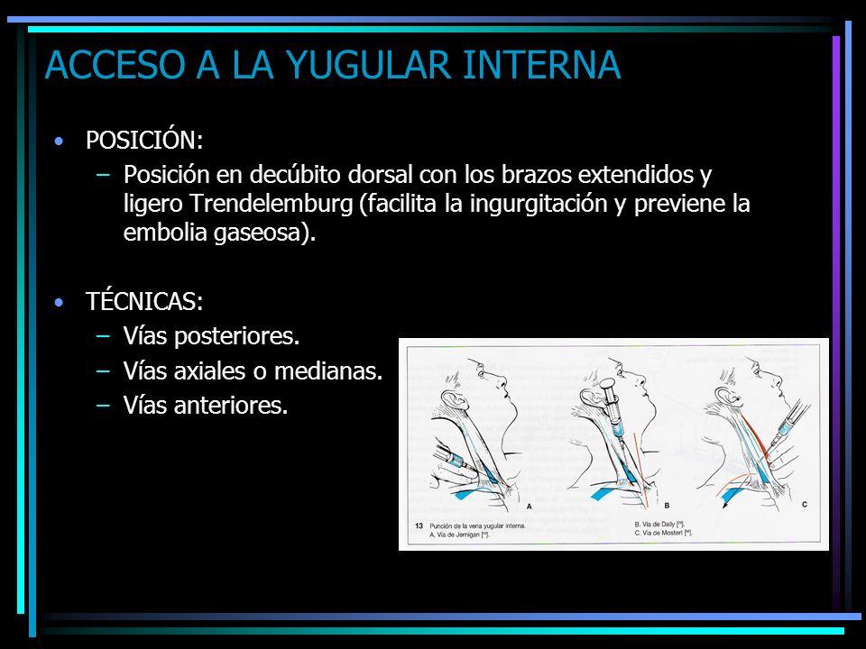 ACCESO A LA YUGULAR INTERNA POSICIÓN: –Posición en decúbito dorsal con los brazos extendidos y ligero Trendelemburg (facilita la ingurgitación y previ