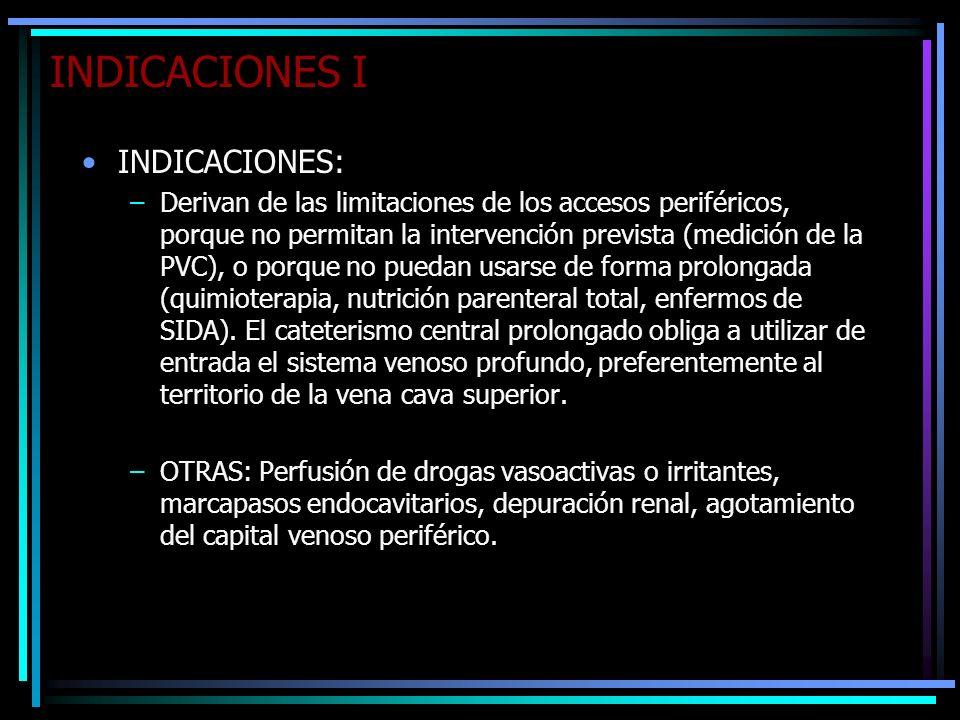 INDICACIONES I INDICACIONES: –Derivan de las limitaciones de los accesos periféricos, porque no permitan la intervención prevista (medición de la PVC)