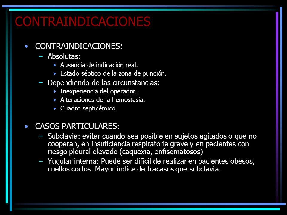 CONTRAINDICACIONES CONTRAINDICACIONES: –Absolutas: Ausencia de indicación real. Estado séptico de la zona de punción. –Dependiendo de las circunstanci