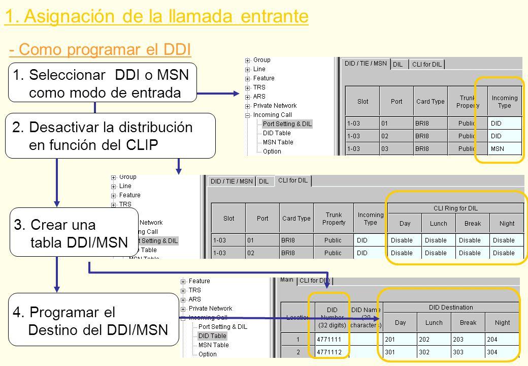 1. Seleccionar DDI o MSN como modo de entrada 2. Desactivar la distribución en función del CLIP 3. Crear una tabla DDI/MSN - Como programar el DDI 4.