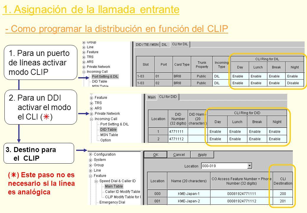 - Como programar la distribución en función del CLIP 3. Destino para el CLIP 1. Asignación de la llamada entrante 2. Para un DDI activar el modo el CL