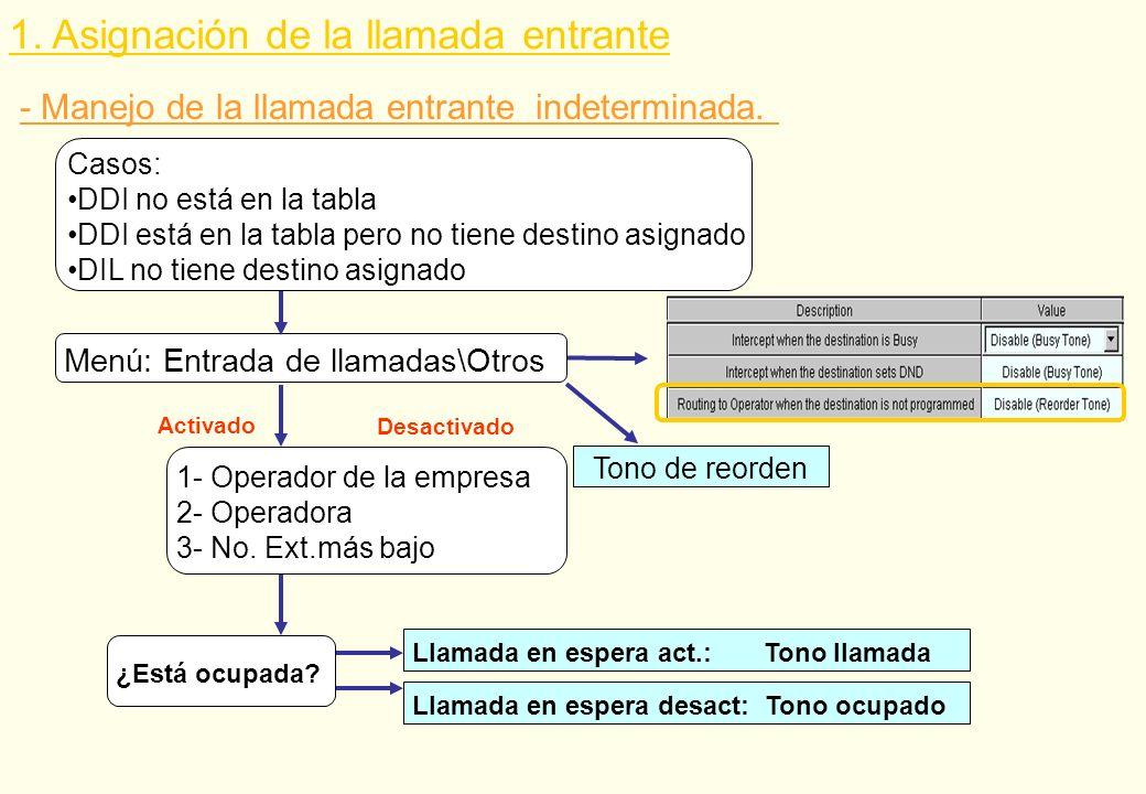 - Reencaminamiento de la llamada Grupo Ln Ext 103 - Intercepción de Ruta por Ln Para una llamada entrante por una Línea (analógica ó RDSI) se dirige la llamada a un destino, con alguna de las diferentes formas de asignación.