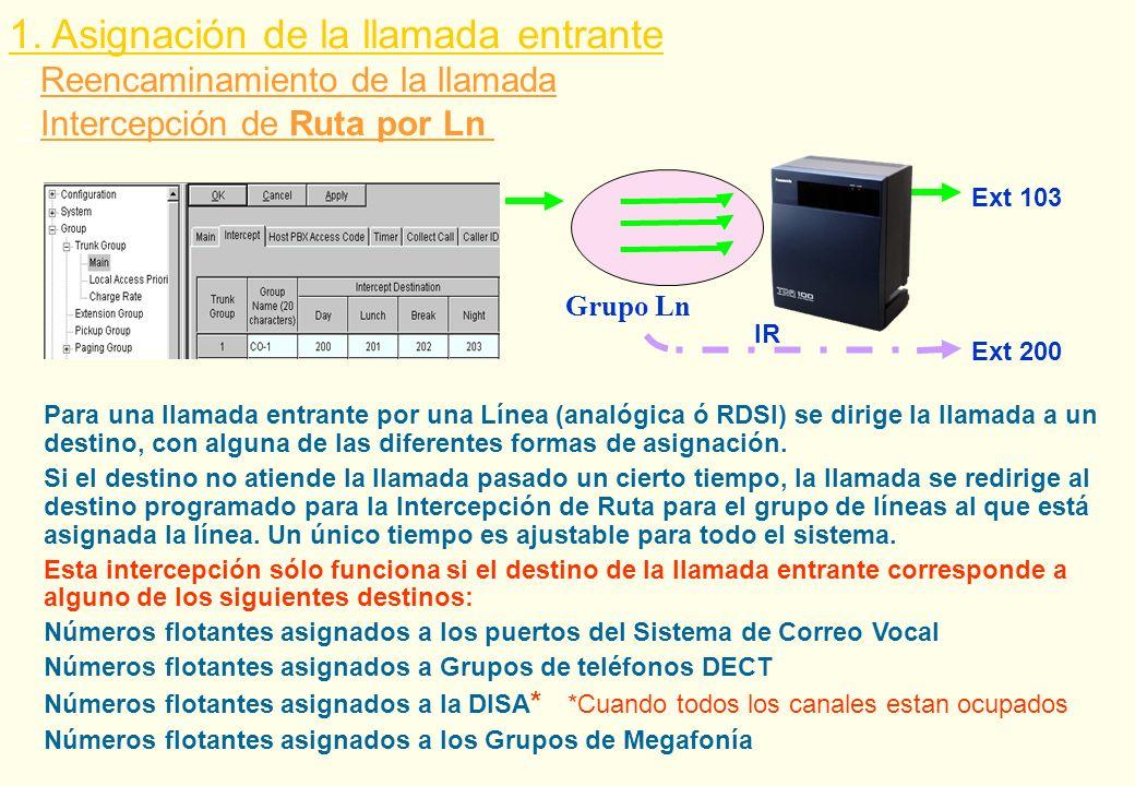 - Reencaminamiento de la llamada Grupo Ln Ext 103 - Intercepción de Ruta por Ln Para una llamada entrante por una Línea (analógica ó RDSI) se dirige l