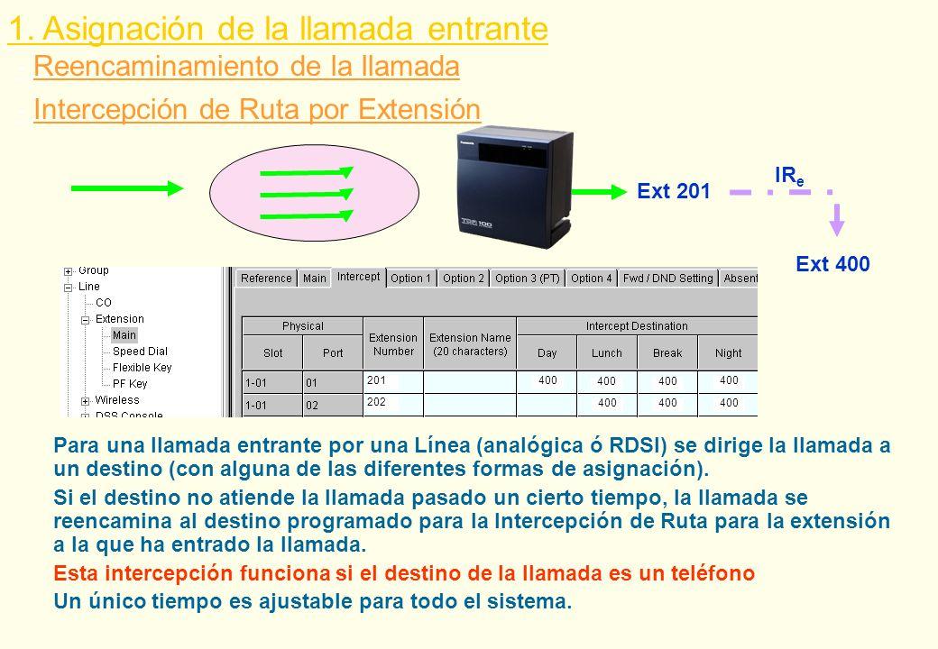 - Reencaminamiento de la llamada Ext 201 - Intercepción de Ruta por Extensión Para una llamada entrante por una Línea (analógica ó RDSI) se dirige la