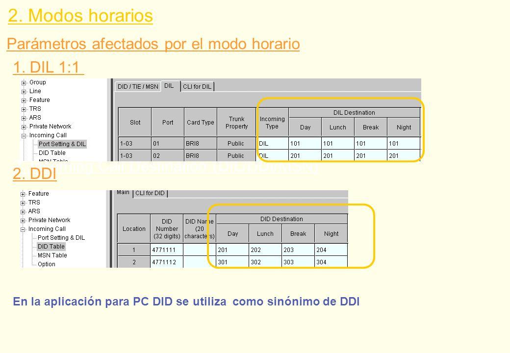 Parámetros afectados por el modo horario 3.Intercepción de Ruta IR Ln 2.