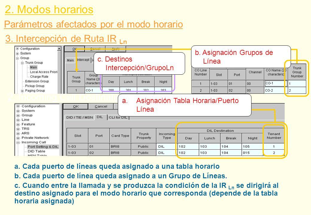 Parámetros afectados por el modo horario 3. Intercepción de Ruta IR Ln 2. Incoming Call Destination (DIL/DDI/MSN) c. Destinos Intercepción/GrupoLn 2.