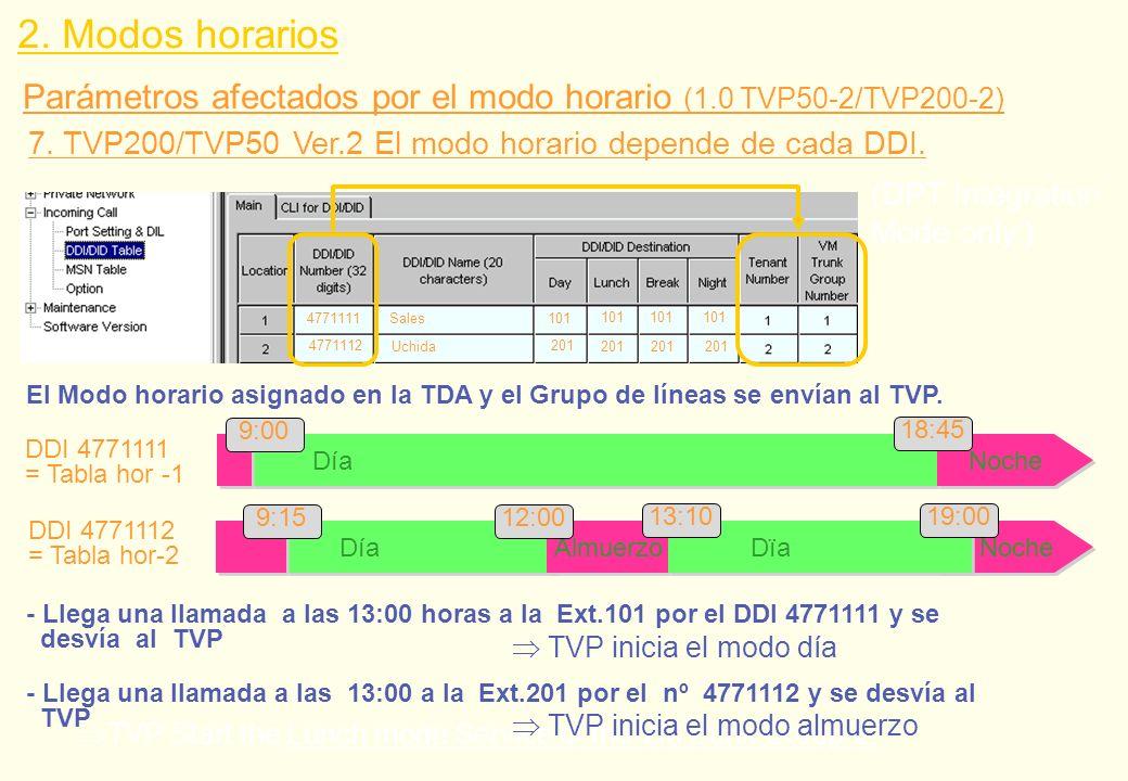 4771111 4771112 Sales Uchida 101 201 Parámetros afectados por el modo horario (1.0 TVP50-2/TVP200-2) 7. TVP200/TVP50 Ver.2 El modo horario depende de