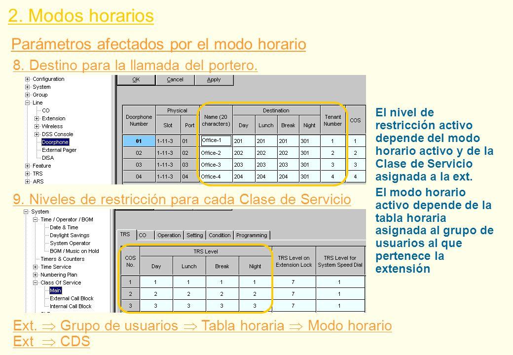 Parámetros afectados por el modo horario 8. Destino para la llamada del portero. 9. Niveles de restricción para cada Clase de Servicio Ext. Grupo de u