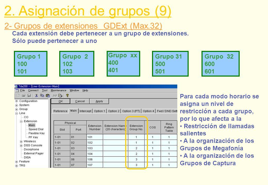 2. Asignación de grupos (9) Grupo 1 100 101 Grupo 2 102 103 Grupo xx 400 401 Grupo 31 500 501 2- Grupos de extensiones GDExt (Max.32) Cada extensión d