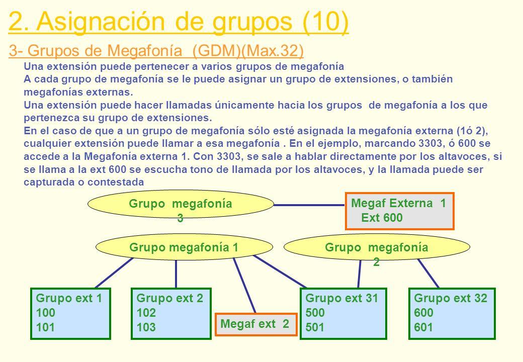 3- Grupos de Megafonía (GDM)(Max.32) 2. Asignación de grupos (10) Una extensión puede pertenecer a varios grupos de megafonía A cada grupo de megafoní