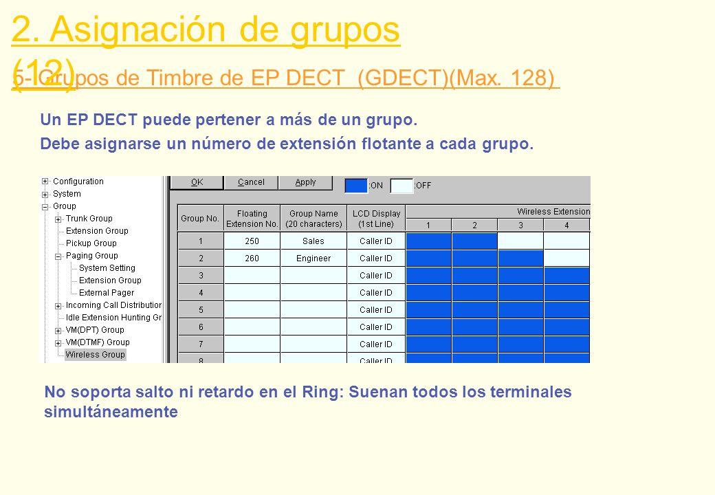 5- Grupos de Timbre de EP DECT (GDECT)(Max. 128) Un EP DECT puede pertener a más de un grupo. Debe asignarse un número de extensión flotante a cada gr