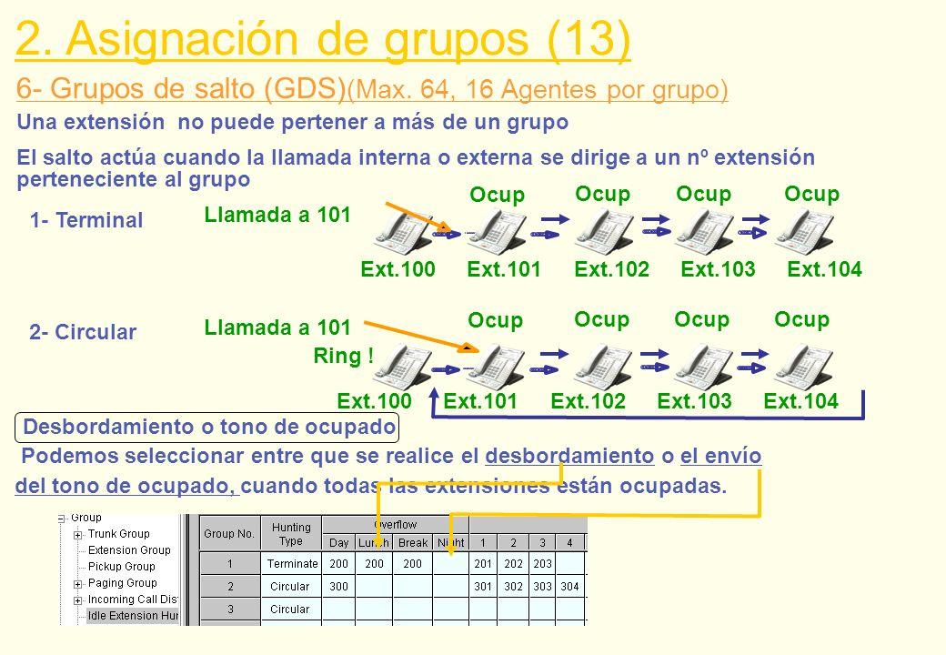 6- Grupos de salto (GDS) (Max. 64, 16 Agentes por grupo) 1- Terminal Una extensión no puede pertener a más de un grupo El salto actúa cuando la llamad