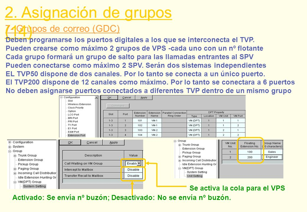 7- Grupos de correo (GDC) 2. Asignación de grupos (14) Activado: Se envía nº buzón; Desactivado: No se envía nº buzón. Se activa la cola para el VPS D