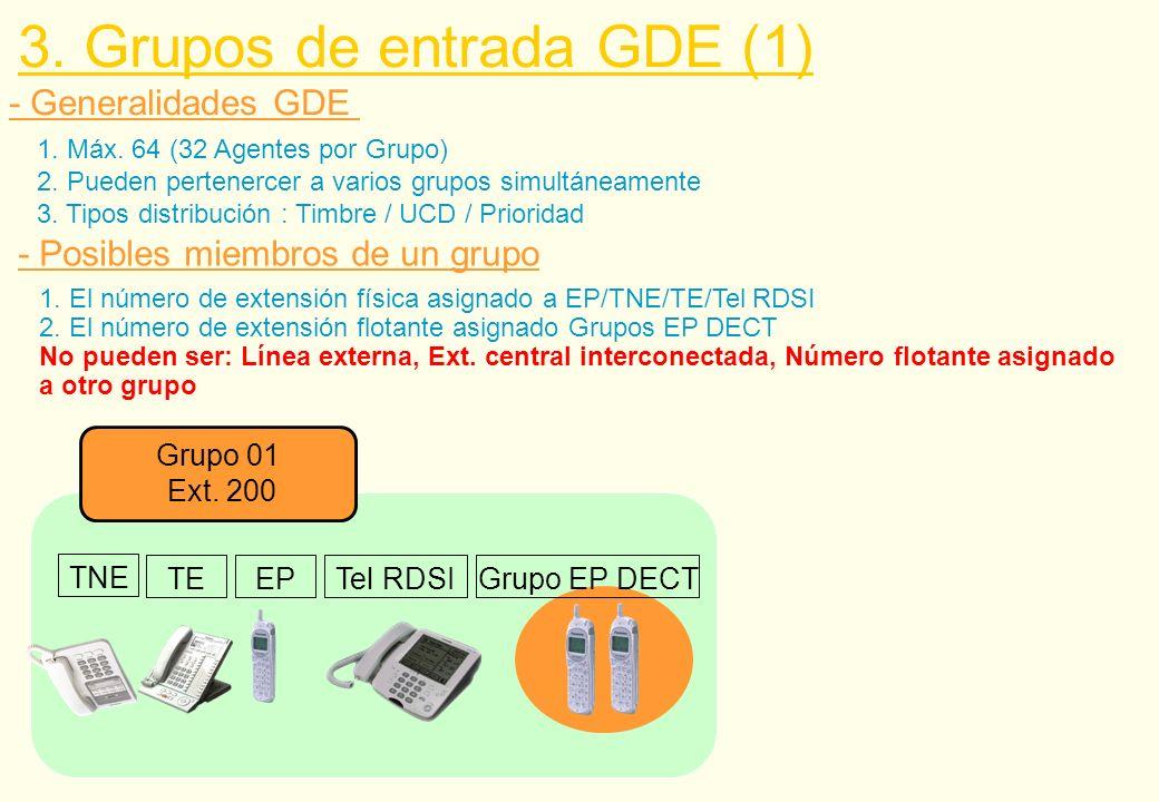 - Generalidades GDE 1. Máx. 64 (32 Agentes por Grupo) 2. Pueden pertenercer a varios grupos simultáneamente 3. Tipos distribución : Timbre / UCD / Pri
