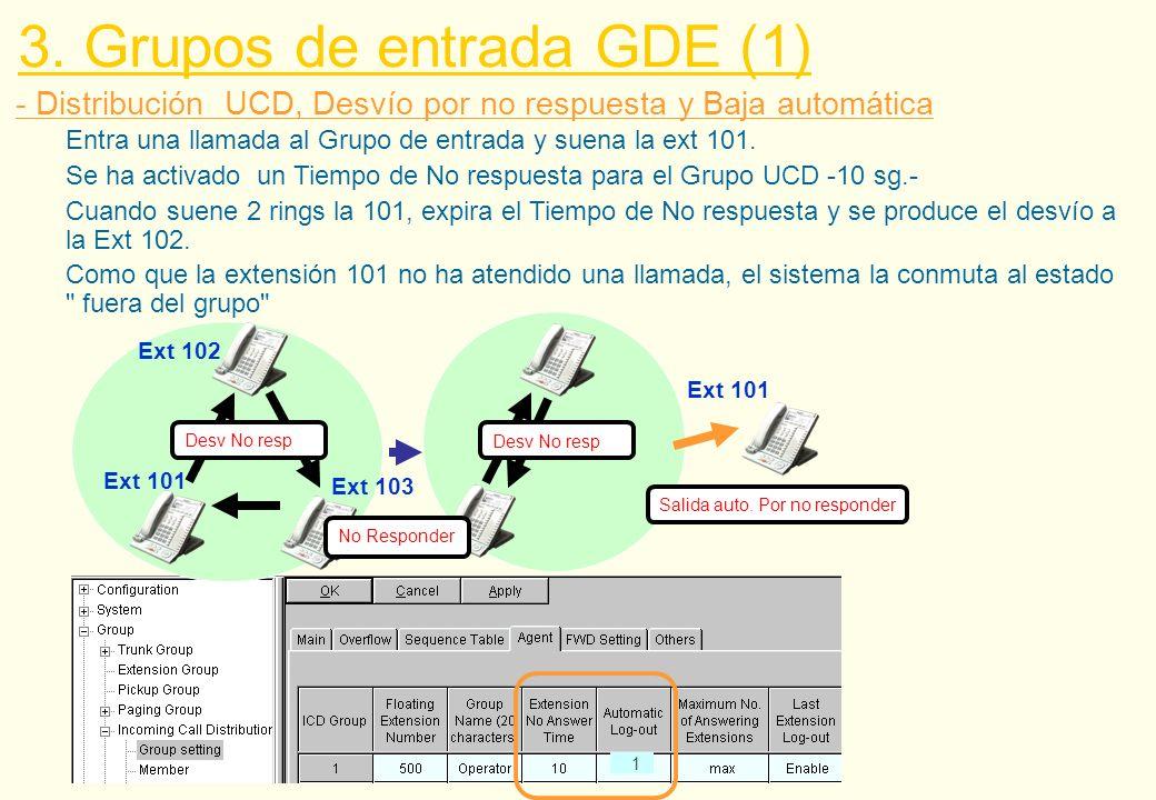 - Distribución UCD, Desvío por no respuesta y Baja automática 3. Grupos de entrada GDE (1) 1 Entra una llamada al Grupo de entrada y suena la ext 101.