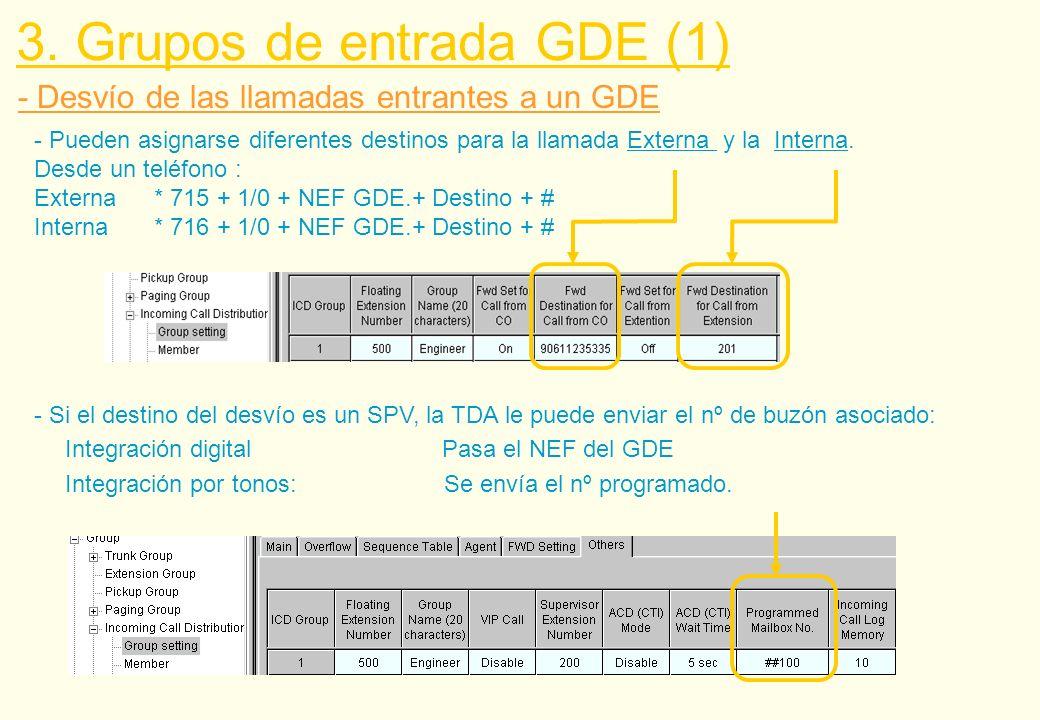 - Desvío de las llamadas entrantes a un GDE 3. Grupos de entrada GDE (1) - Si el destino del desvío es un SPV, la TDA le puede enviar el nº de buzón a