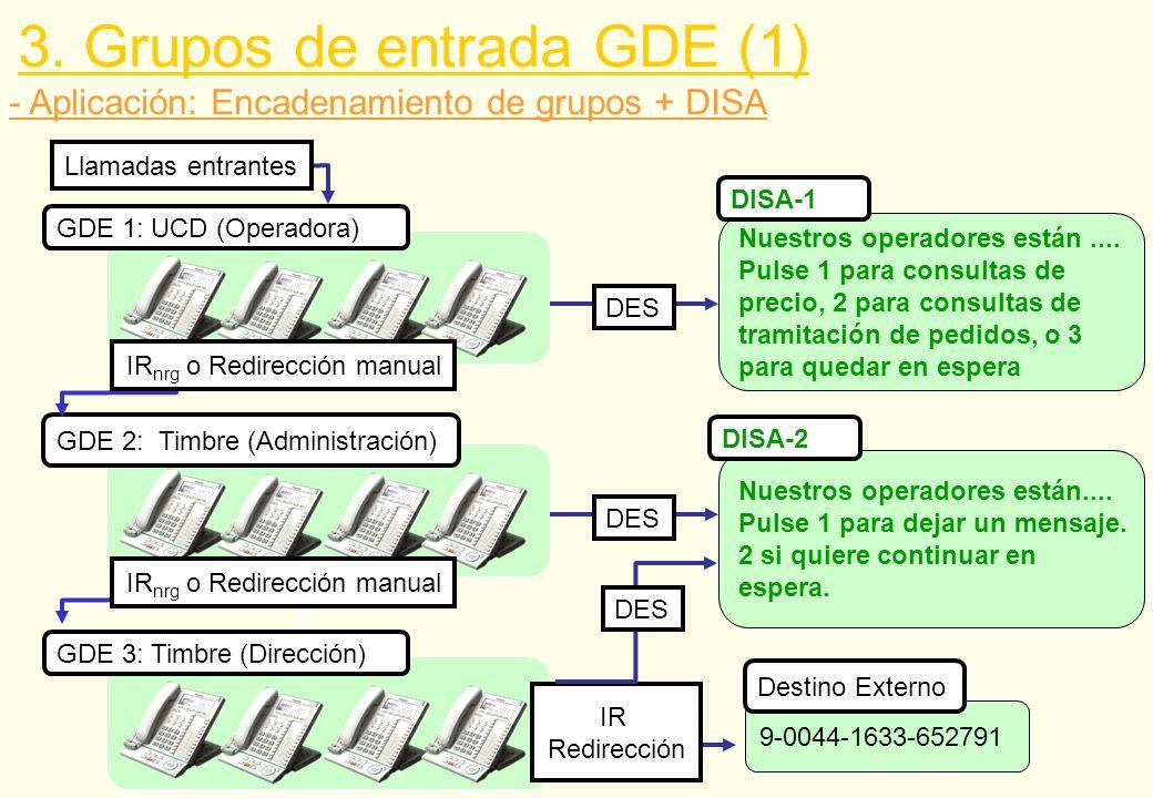 - Aplicación: Encadenamiento de grupos + DISA GDE 1: UCD (Operadora) GDE 2: Timbre (Administración) GDE 3: Timbre (Dirección) Nuestros operadores está