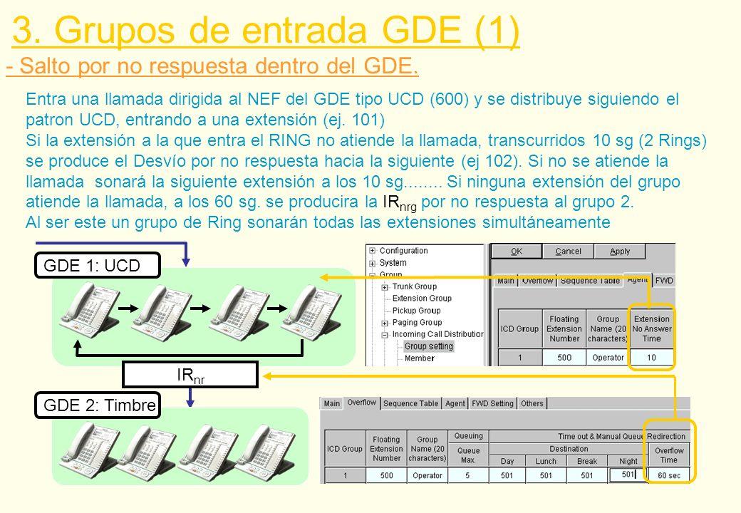 - Salto por no respuesta dentro del GDE. 3. Grupos de entrada GDE (1) GDE 1: UCD GDE 2: Timbre IR nr Entra una llamada dirigida al NEF del GDE tipo UC