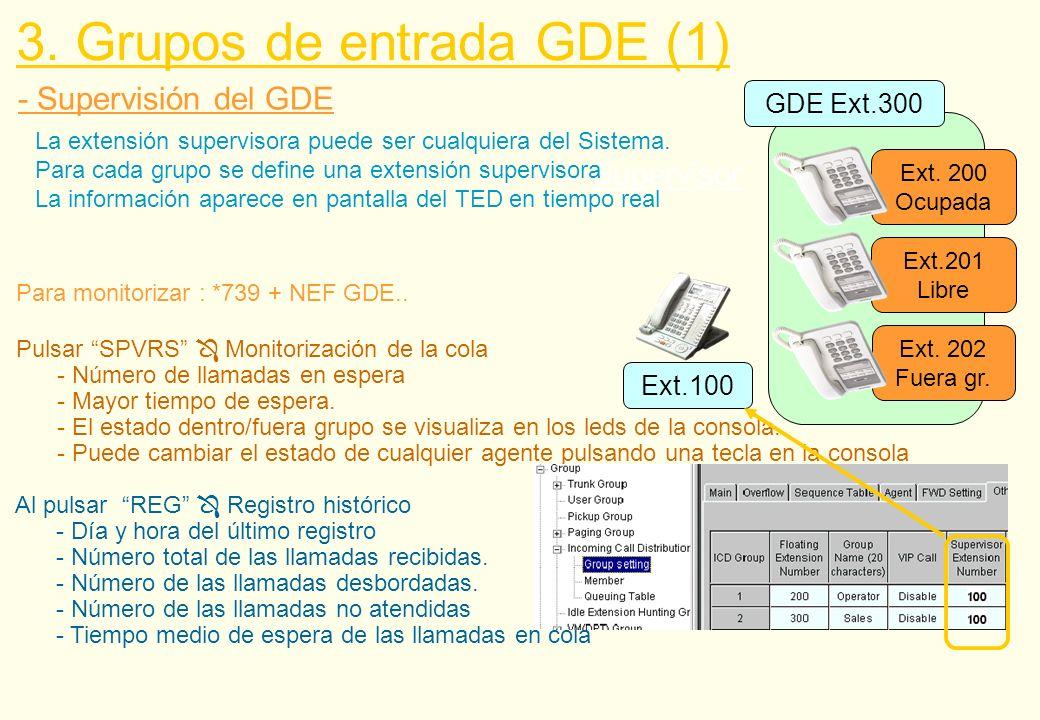 Ext.201 Libre 3. Grupos de entrada GDE (1) - Supervisión del GDE GDE Ext.300 Ext. 200 Ocupada Ext. 202 Fuera gr. Ext.100 Supervisor Pulsar SPVRS Monit