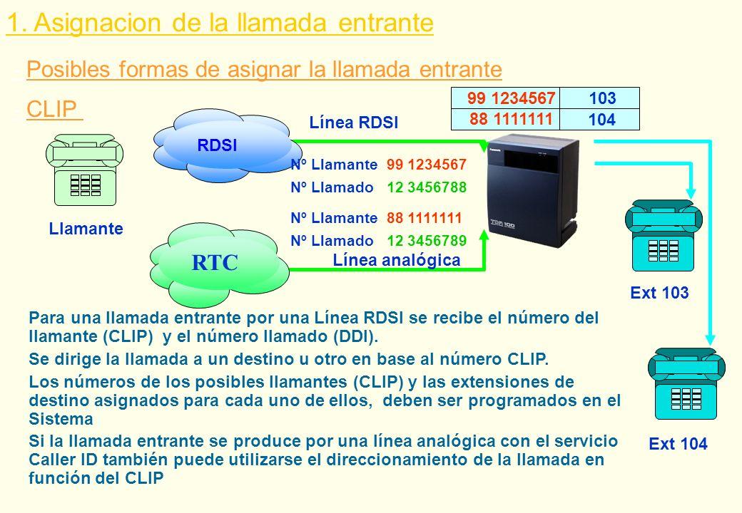 - Posibles formas de asignar la llamada entrante 1. Asignacion de la llamada entrante RDSI Llamante Línea RDSI Ext 103 Nº Llamante 99 1234567 Nº Llama