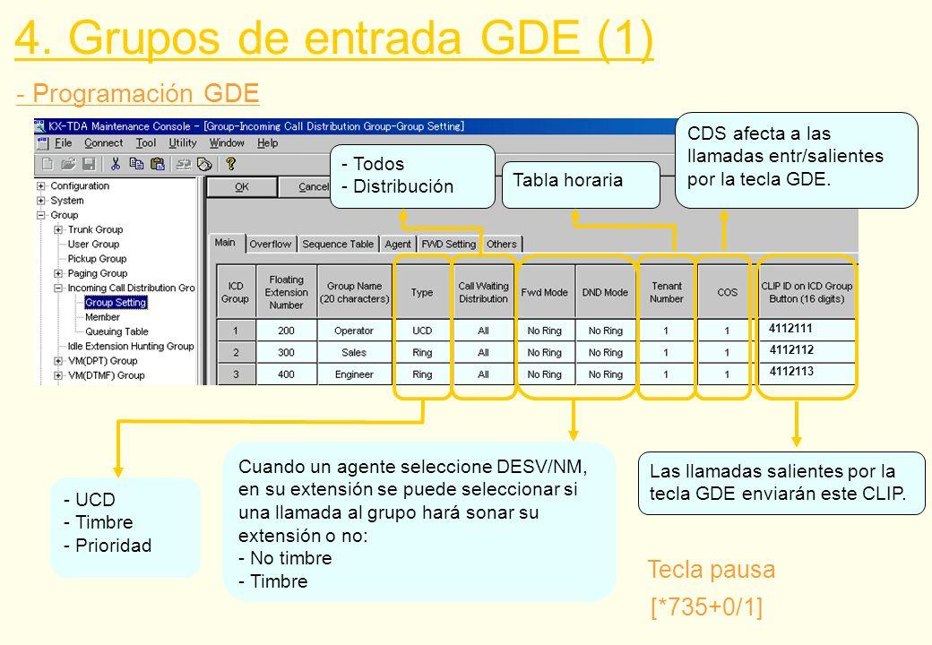 4112111 4112112 4112113 - Programación GDE 4. Grupos de entrada GDE (1) Cuando un agente seleccione DESV/NM, en su extensión se puede seleccionar si u