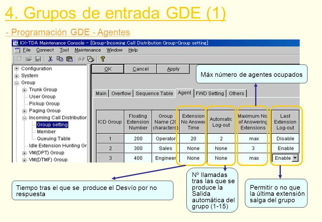 - Programación GDE - Agentes Permitir o no que la última extensión salga del grupo 4. Grupos de entrada GDE (1) Máx número de agentes ocupados Nº llam
