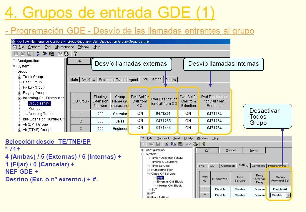 - Programación GDE - Desvío de las llamadas entrantes al grupo Selección desde TE/TNE/EP * 71+ 4 (Ambas) / 5 (Externas) / 6 (Internas) + 1 (Fijar) / 0