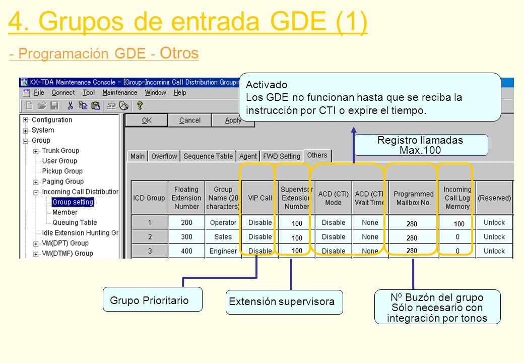 - Programación GDE - Otros Nº Buzón del grupo Sólo necesario con integración por tonos Extensión supervisora 100 280 100 Registro llamadas Max.100 Act