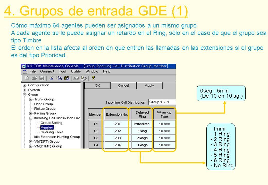 - Member 4. Grupos de entrada GDE (1) - Immi - 1 Ring - 2 Ring - 3 Ring - 4 Ring - 5 Ring - 6 Ring - No Ring 0seg - 5min (De 10 en 10 sg.) Cómo máximo