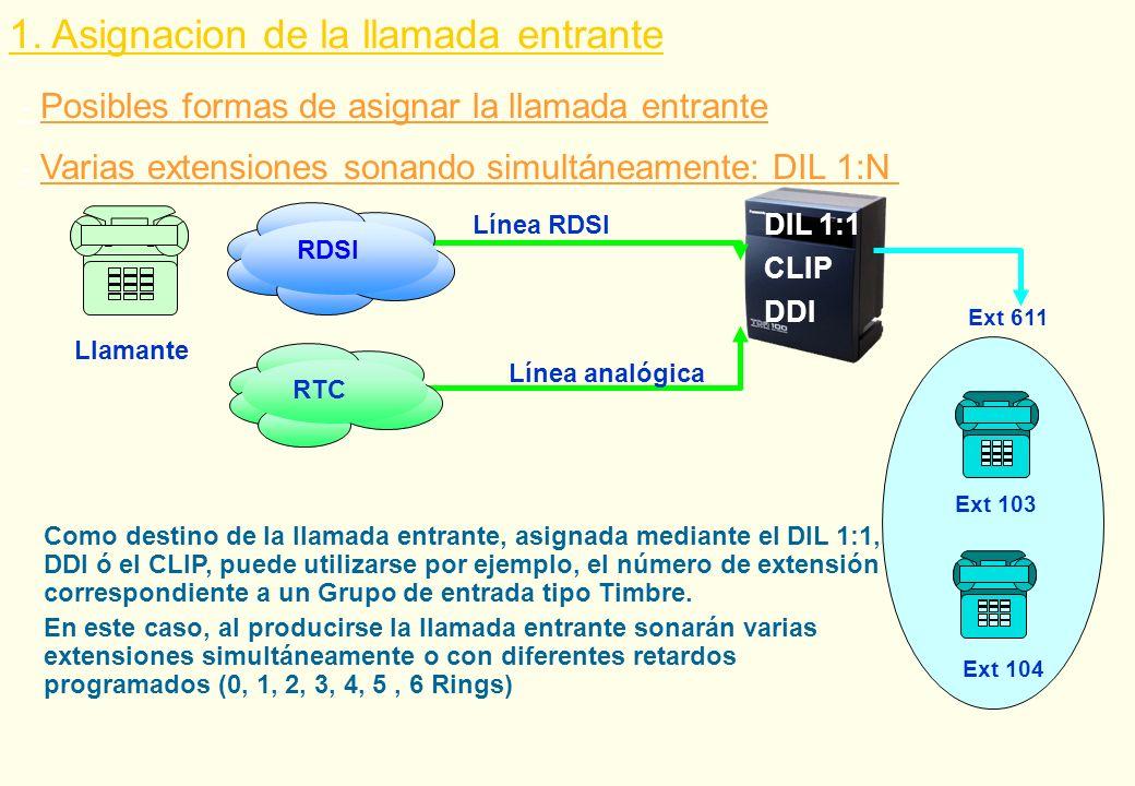 - Posibles formas de asignar la llamada entrante 1. Asignacion de la llamada entrante RDSI Llamante Línea RDSI DIL 1:1 CLIP DDI - Varias extensiones s