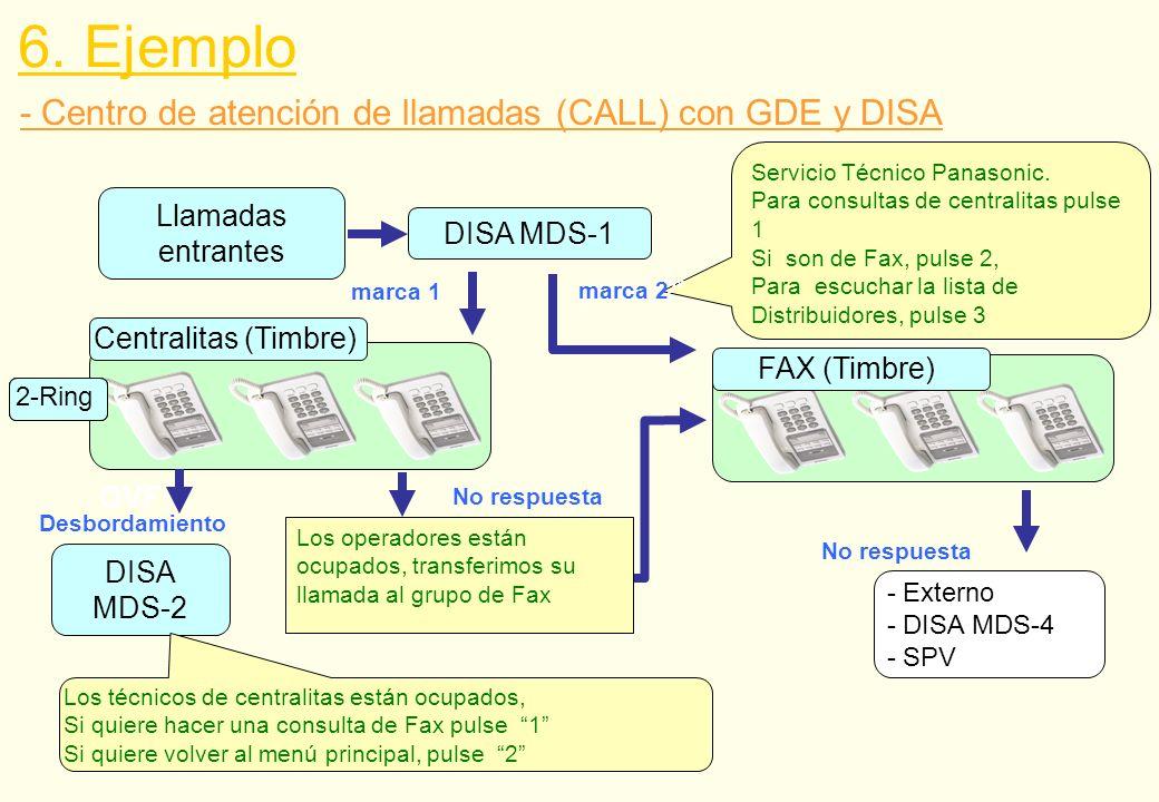 Centralitas (Timbre) DISA MDS-1 - Centro de atención de llamadas (CALL) con GDE y DISA Servicio Técnico Panasonic. Para consultas de centralitas pulse