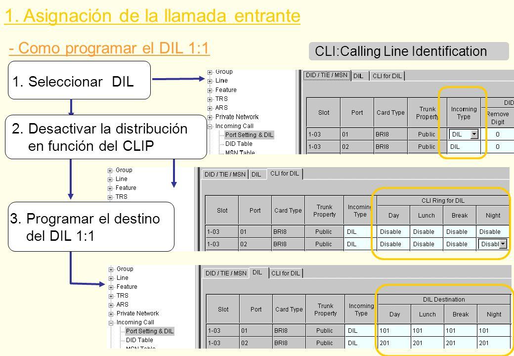 1. Seleccionar DIL - Como programar el DIL 1:1 CLI:Calling Line Identification 3. Programar el destino del DIL 1:1 2. Desactivar la distribución en fu